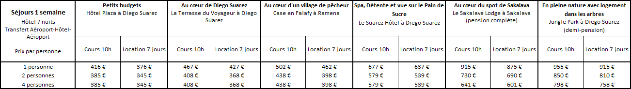 Package-1-semaine2